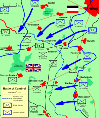 German Counter-Attack