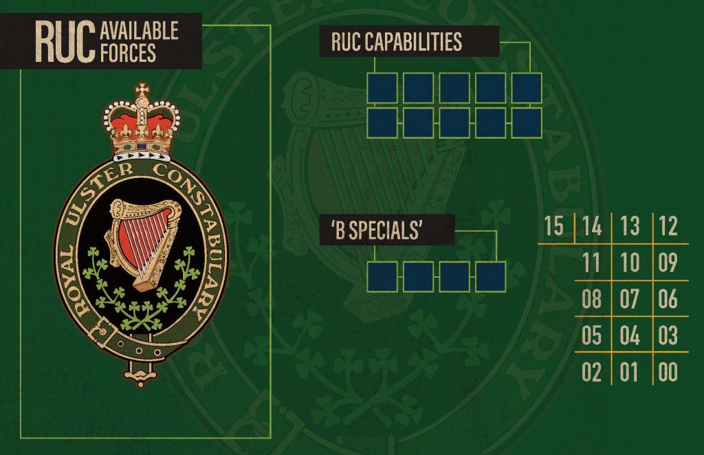 RUC faction